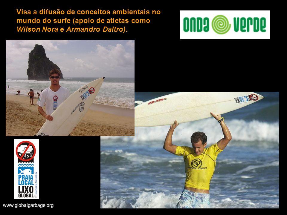 Visa a difusão de conceitos ambientais no mundo do surfe (apoio de atletas como Wilson Nora e Armandro Daltro).