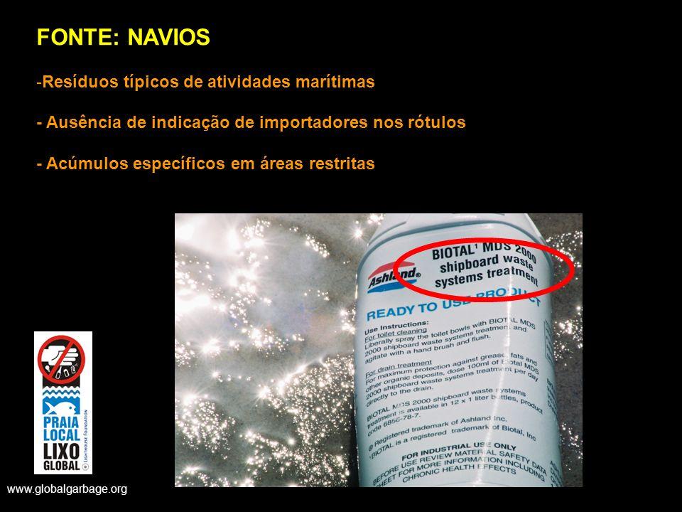 FONTE: NAVIOS Resíduos típicos de atividades marítimas