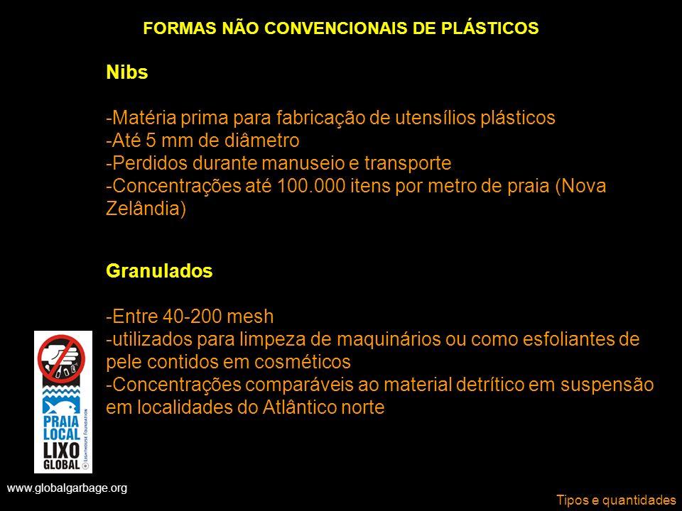 m Nibs -Matéria prima para fabricação de utensílios plásticos
