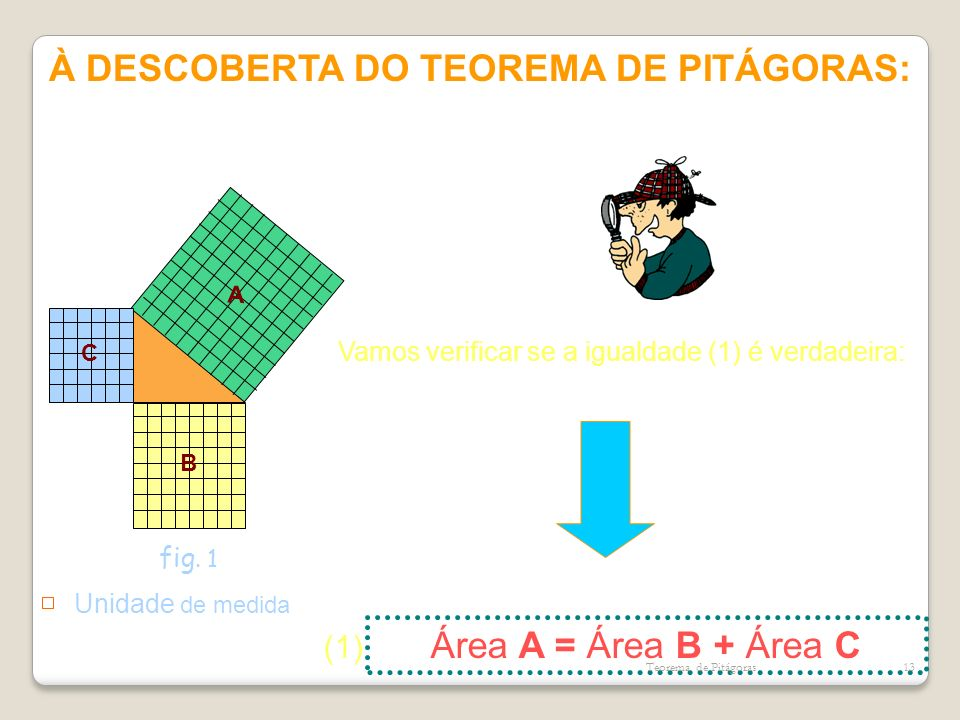 À DESCOBERTA DO TEOREMA DE PITÁGORAS: