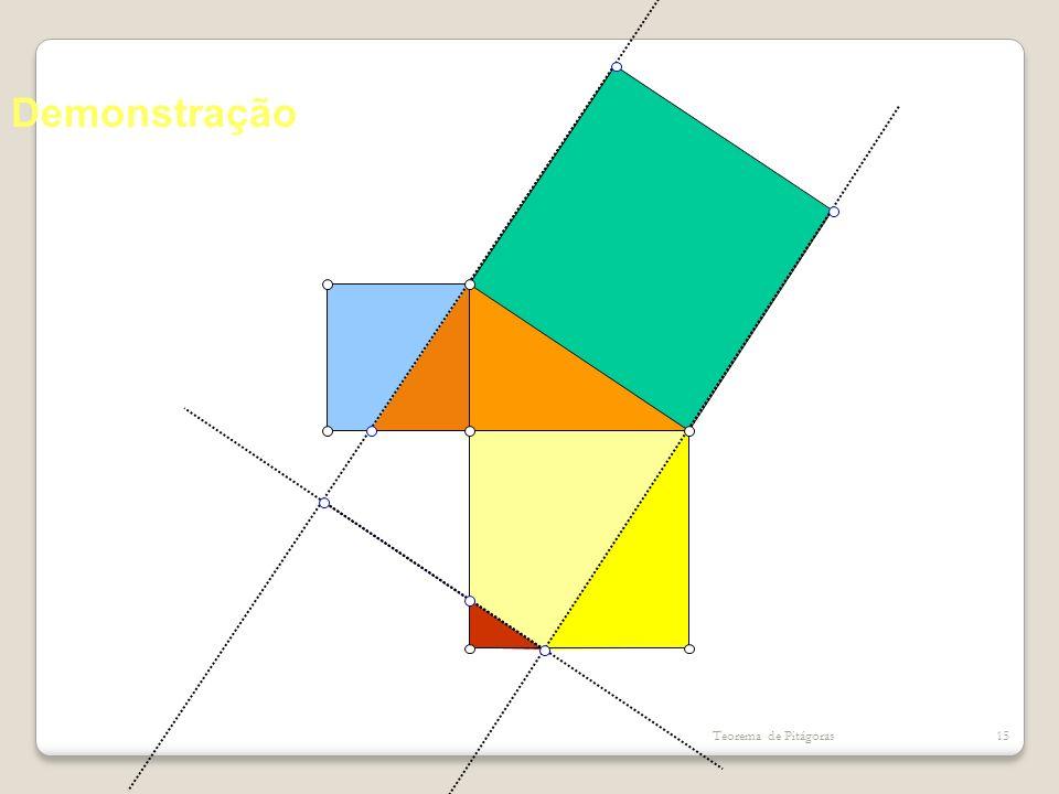 Demonstração Teorema de Pitágoras