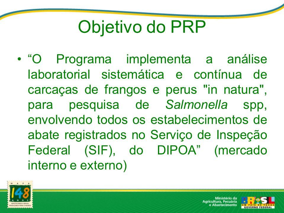 Objetivo do PRP