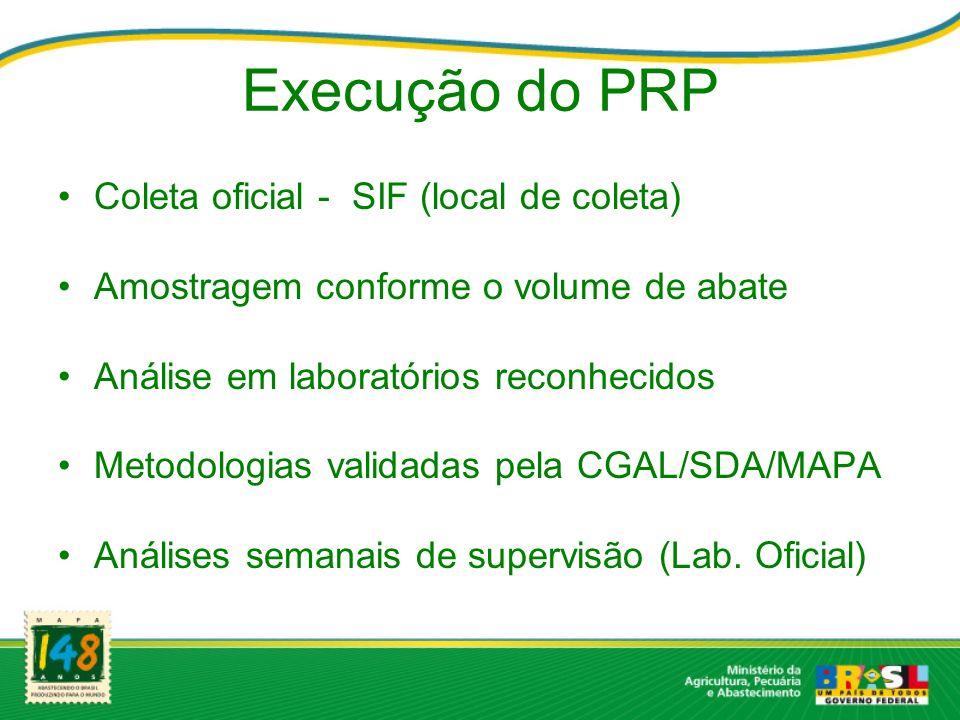 Execução do PRP Coleta oficial - SIF (local de coleta)