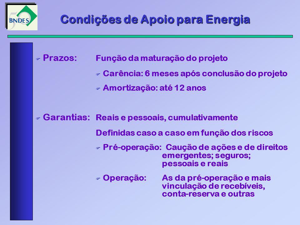 Condições de Apoio para Energia