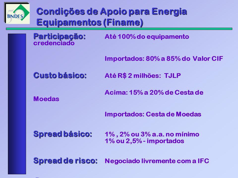 Condições de Apoio para Energia Equipamentos (Finame)