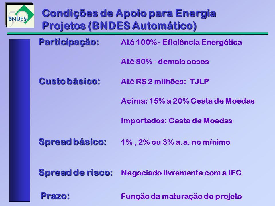 Condições de Apoio para Energia Projetos (BNDES Automático)
