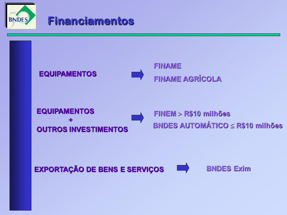 BNDES AUTOMÁTICO  R$10 milhões