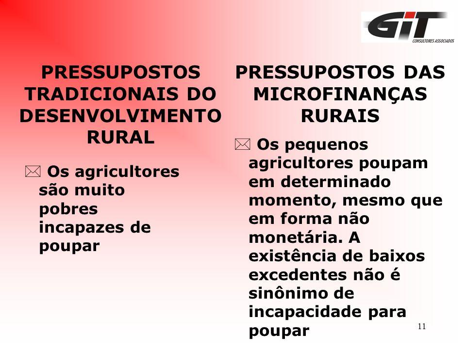 PRESSUPOSTOS TRADICIONAIS DO DESENVOLVIMENTO RURAL