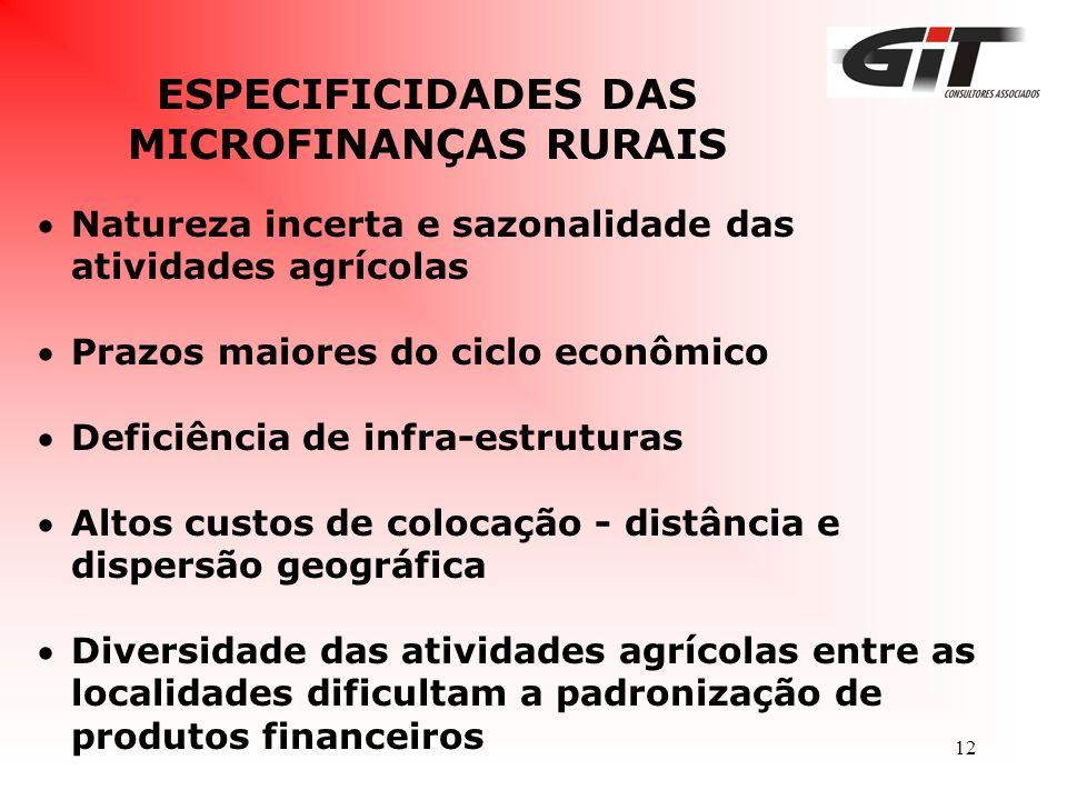 ESPECIFICIDADES DAS MICROFINANÇAS RURAIS