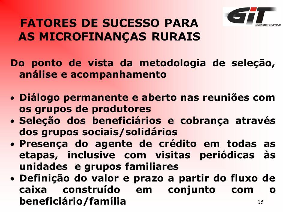 FATORES DE SUCESSO PARA AS MICROFINANÇAS RURAIS