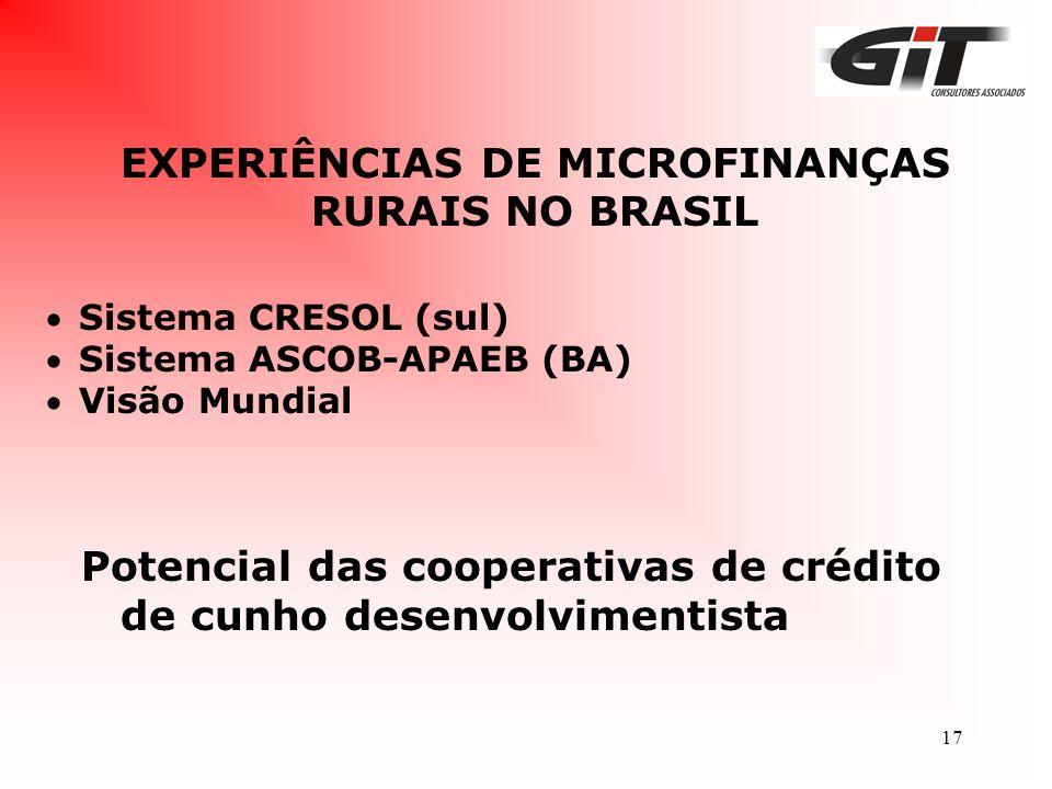 EXPERIÊNCIAS DE MICROFINANÇAS RURAIS NO BRASIL
