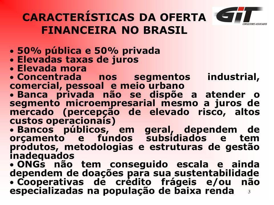CARACTERÍSTICAS DA OFERTA FINANCEIRA NO BRASIL