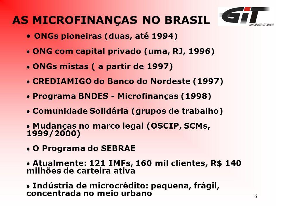 AS MICROFINANÇAS NO BRASIL