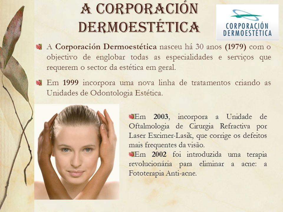 A Corporación dermoestética