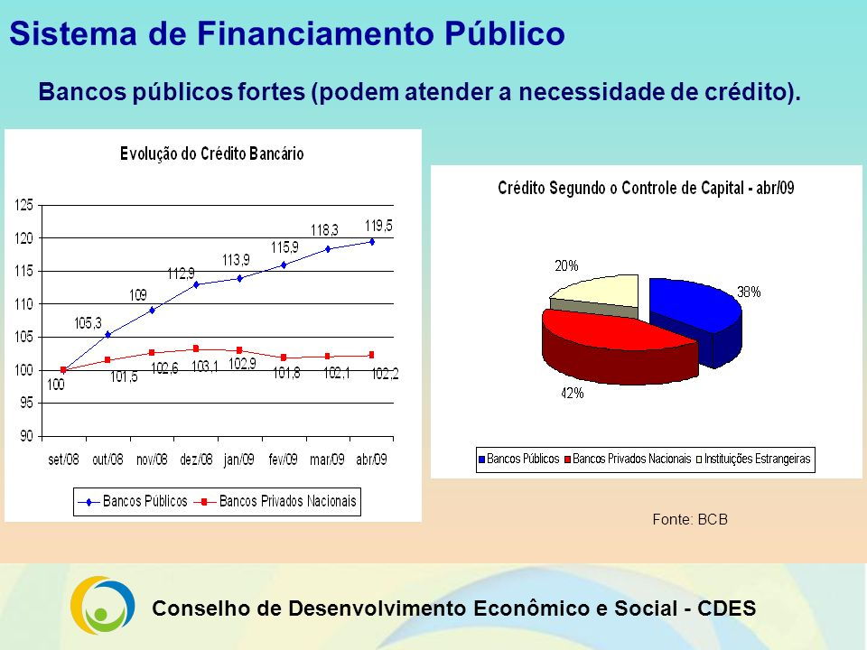 Sistema de Financiamento Público