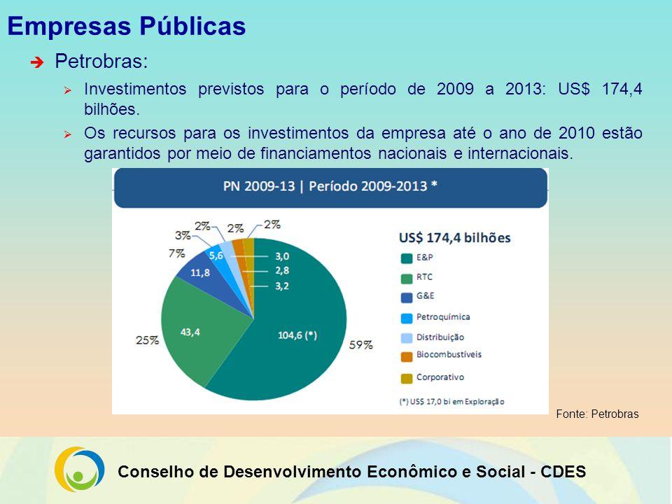 Empresas Públicas Petrobras: