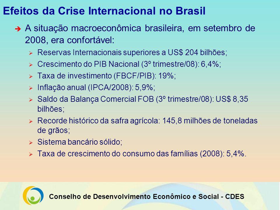 Efeitos da Crise Internacional no Brasil