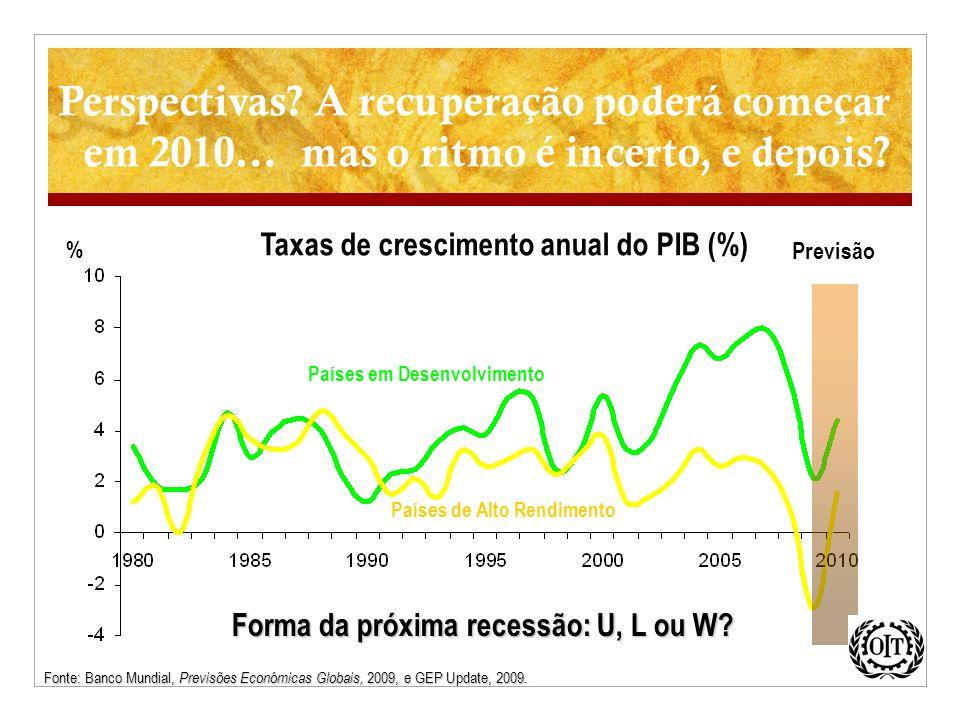 Perspectivas A recuperação poderá começar em 2010… mas o ritmo é incerto, e depois