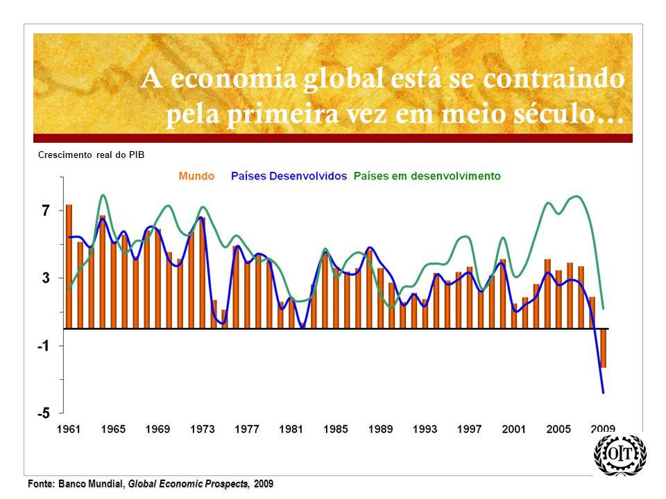 A economia global está se contraindo pela primeira vez em meio século…