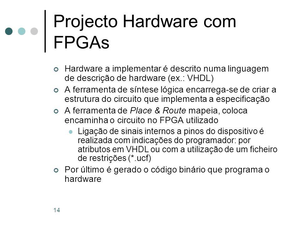 Projecto Hardware com FPGAs
