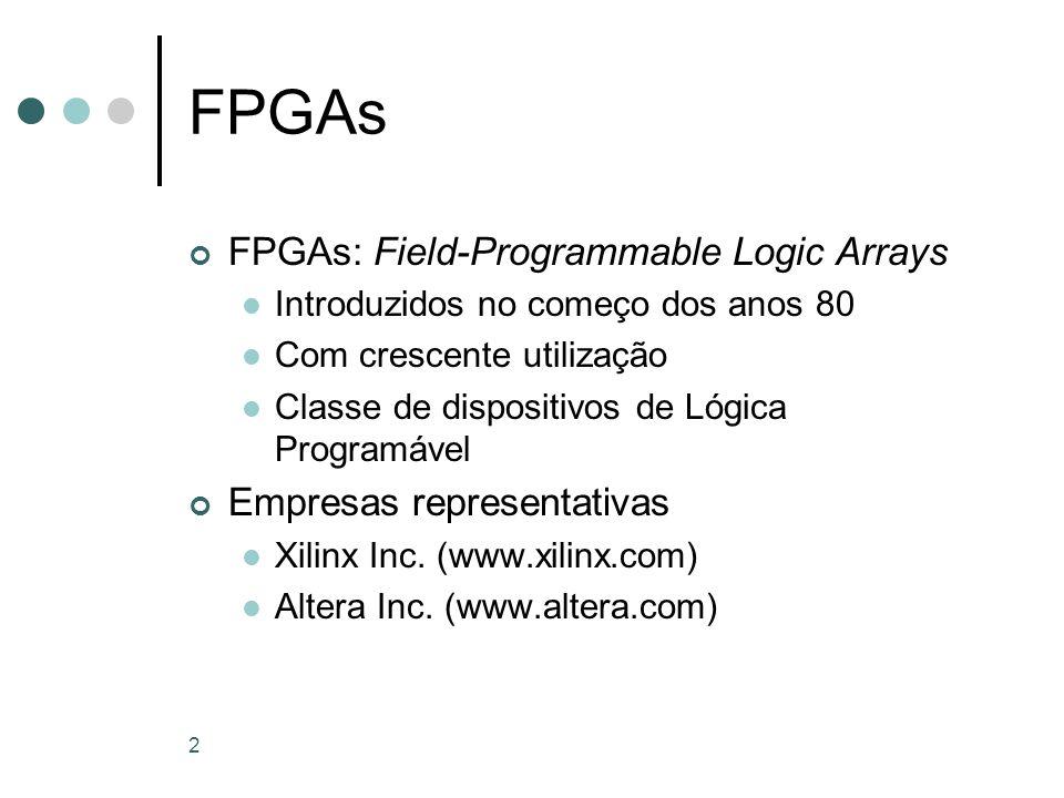 FPGAs FPGAs: Field-Programmable Logic Arrays Empresas representativas
