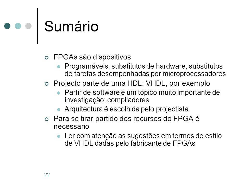 Sumário FPGAs são dispositivos
