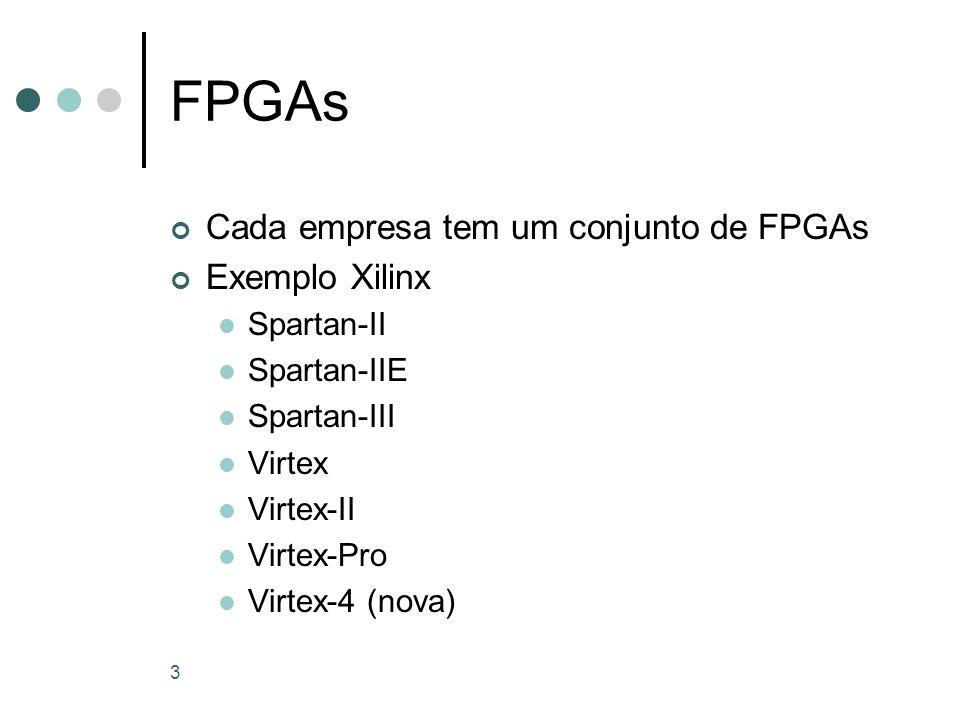 FPGAs Cada empresa tem um conjunto de FPGAs Exemplo Xilinx Spartan-II