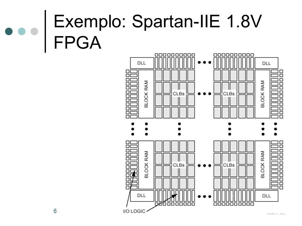 Exemplo: Spartan-IIE 1.8V FPGA