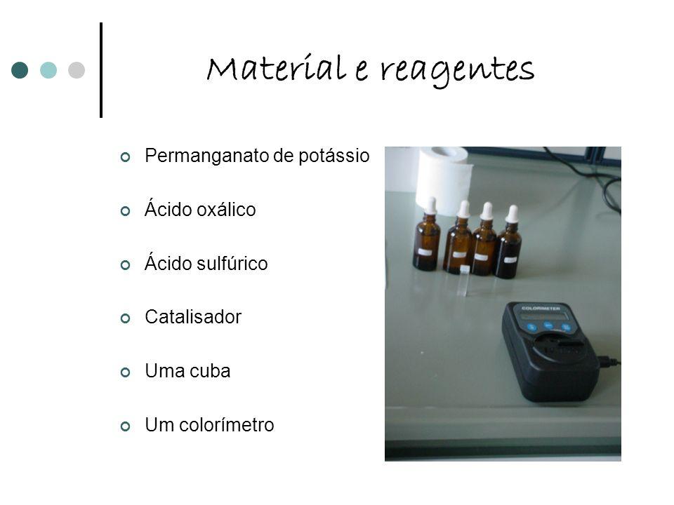 Material e reagentes Permanganato de potássio Ácido oxálico