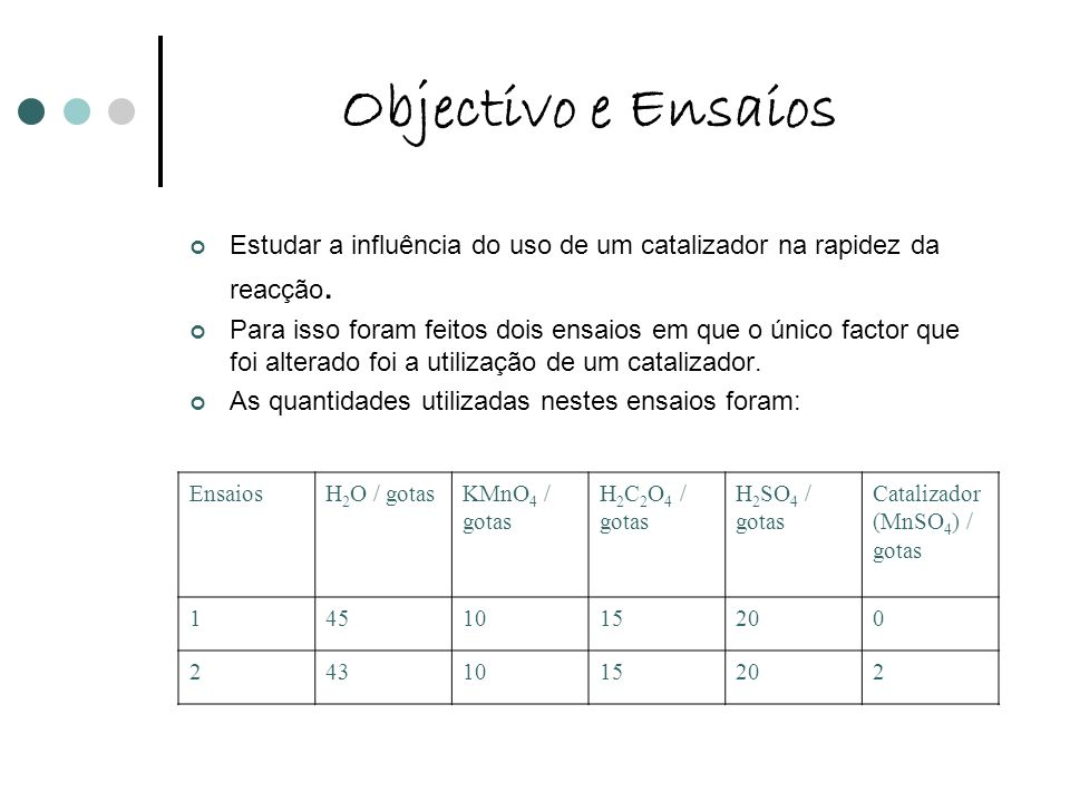 Objectivo e EnsaiosEstudar a influência do uso de um catalizador na rapidez da reacção.