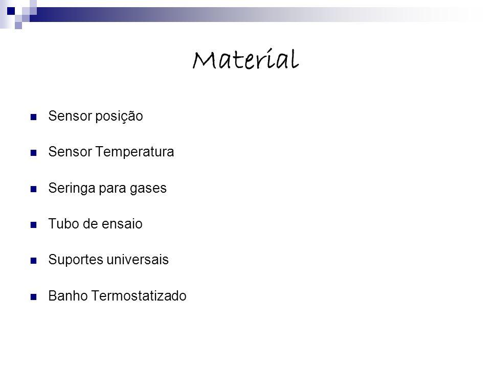 Material Sensor posição Sensor Temperatura Seringa para gases