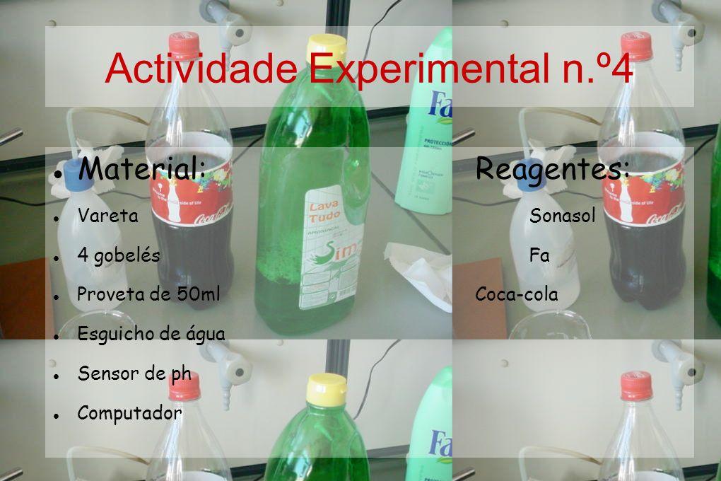 Actividade Experimental n.º4