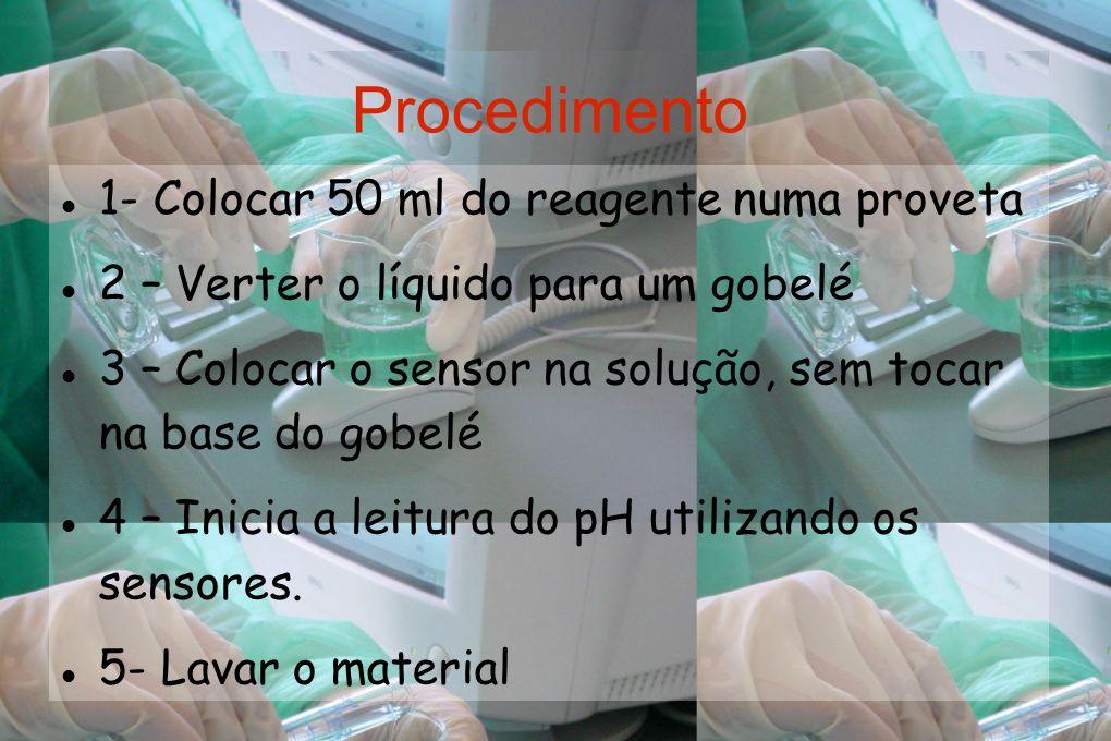 Procedimento 1- Colocar 50 ml do reagente numa proveta