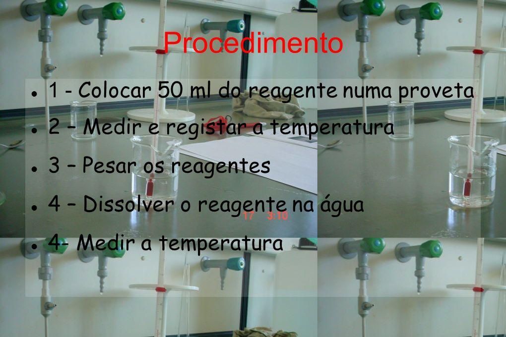 Procedimento 1 - Colocar 50 ml do reagente numa proveta