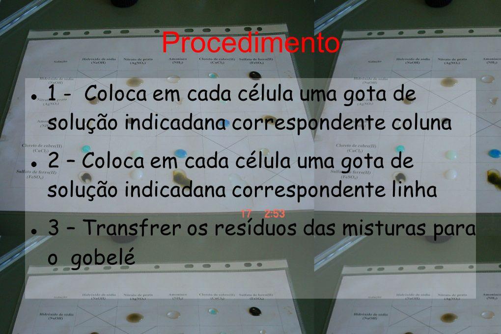 Procedimento 1 - Coloca em cada célula uma gota de solução indicadana correspondente coluna.