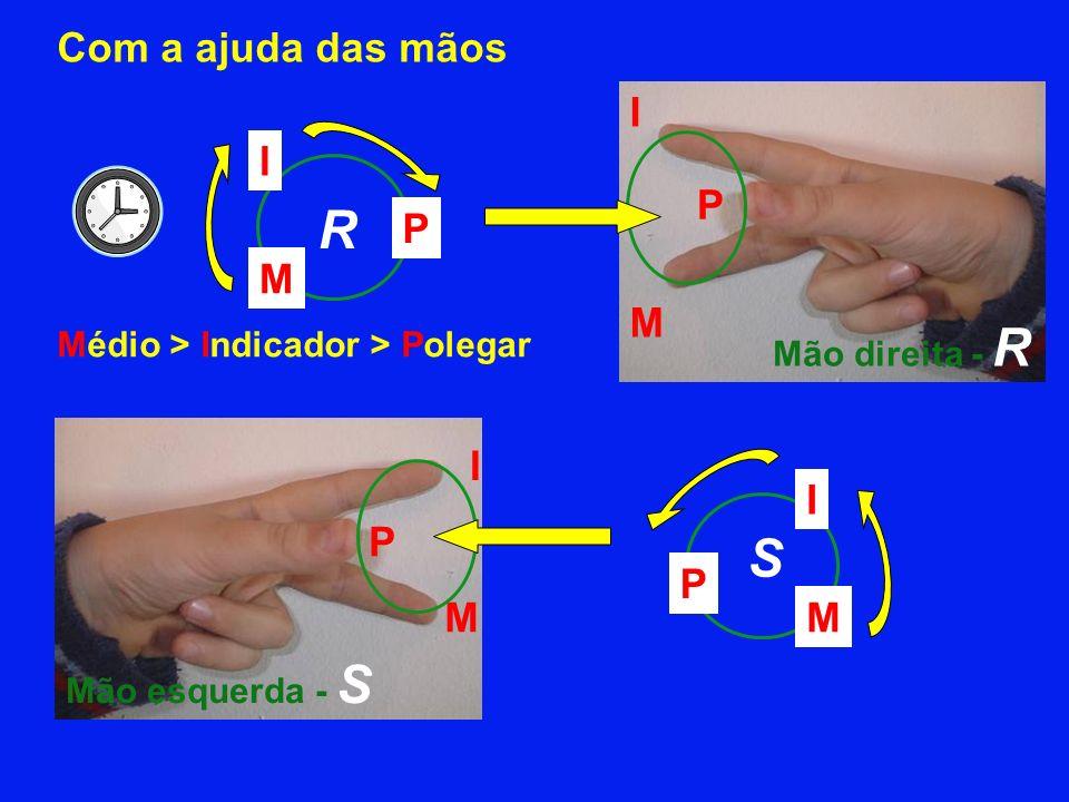 R S Com a ajuda das mãos I I P P M M I I P P M M Mão direita - R