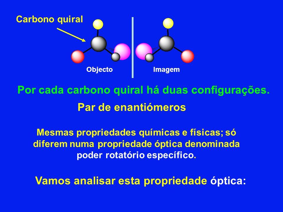 Por cada carbono quiral há duas configurações.