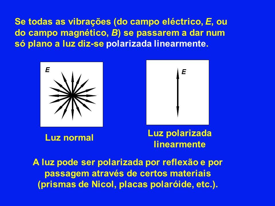 Luz polarizada linearmente