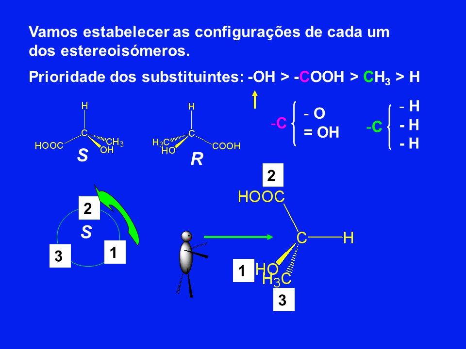 Vamos estabelecer as configurações de cada um dos estereoisómeros.