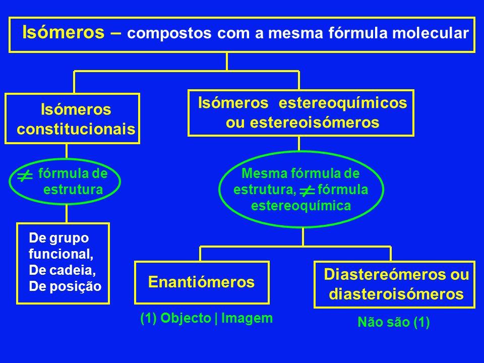Isómeros – compostos com a mesma fórmula molecular