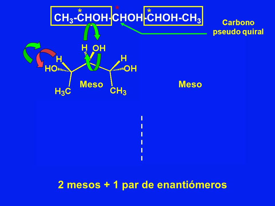* * * CH3-CHOH-CHOH-CHOH-CH3 2 mesos + 1 par de enantiómeros Meso Meso