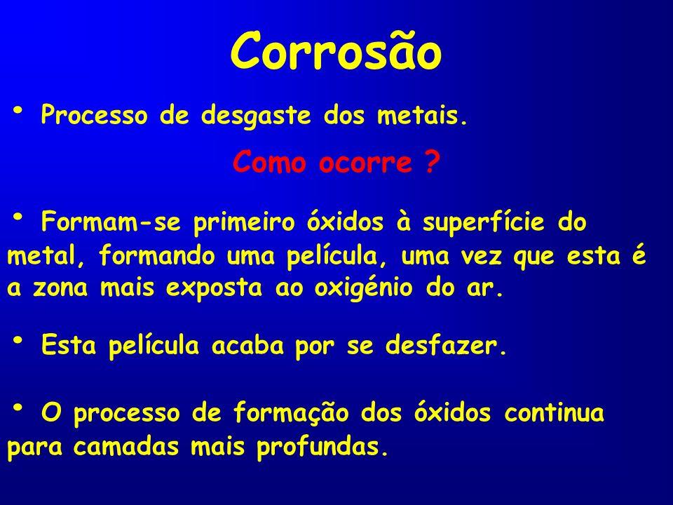 Corrosão • Processo de desgaste dos metais.
