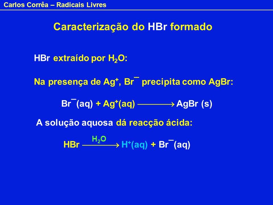 Caracterização do HBr formado