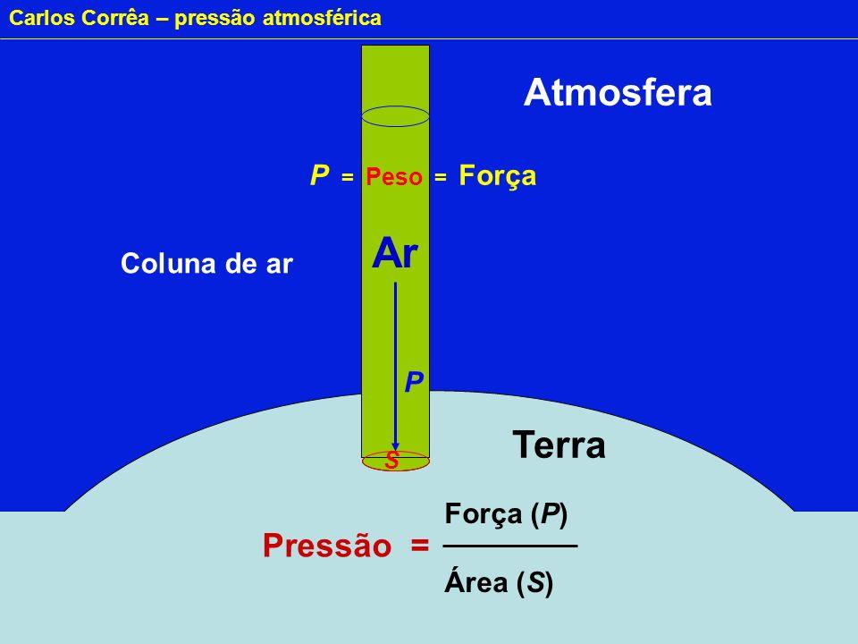 Ar Atmosfera Terra Pressão = P = Peso = Força Coluna de ar P Força (P)