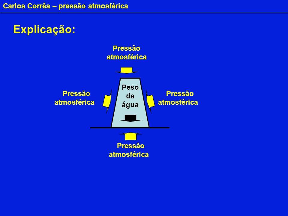 Explicação: Pressão atmosférica Peso da água Pressão atmosférica