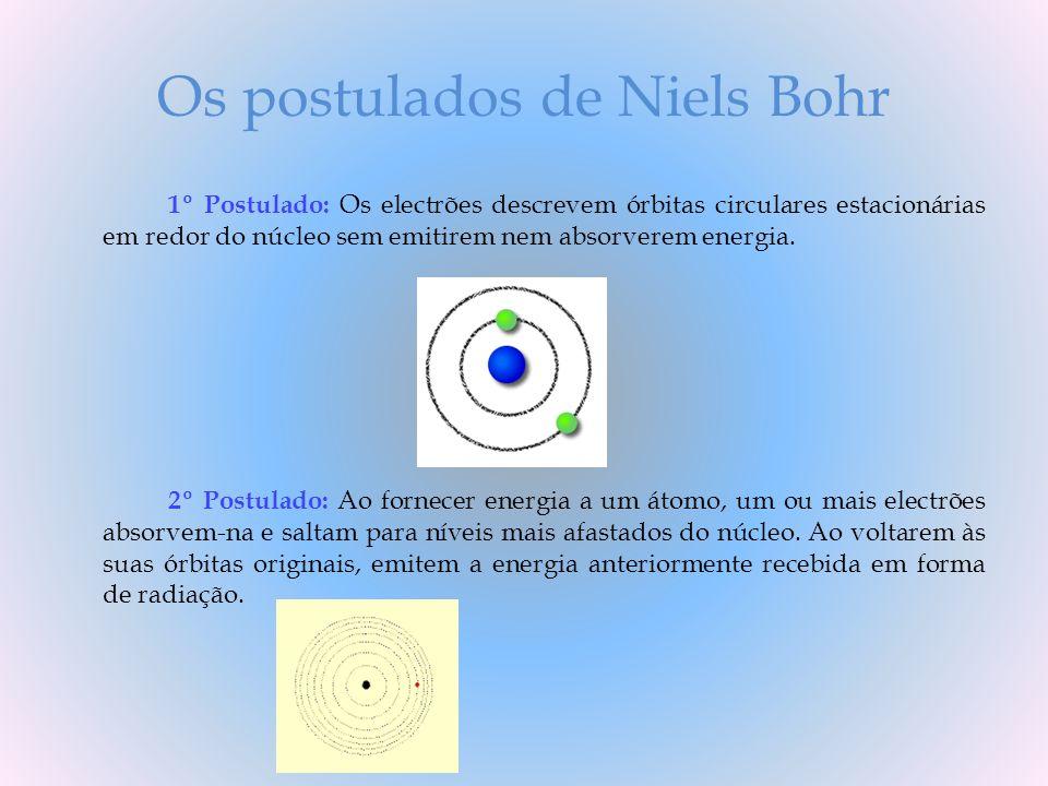 Os postulados de Niels Bohr