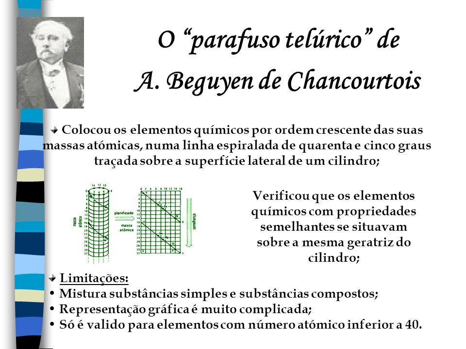 O parafuso telúrico de A. Beguyen de Chancourtois