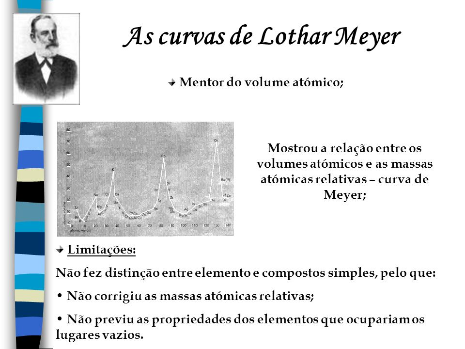 As curvas de Lothar Meyer