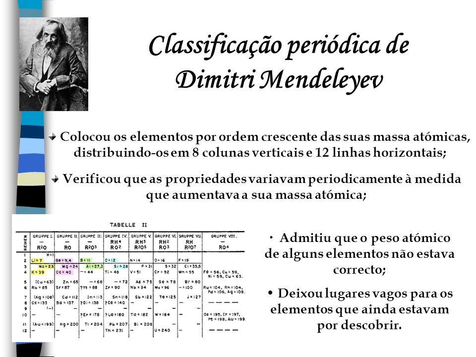 Classificação periódica de Dimitri Mendeleyev