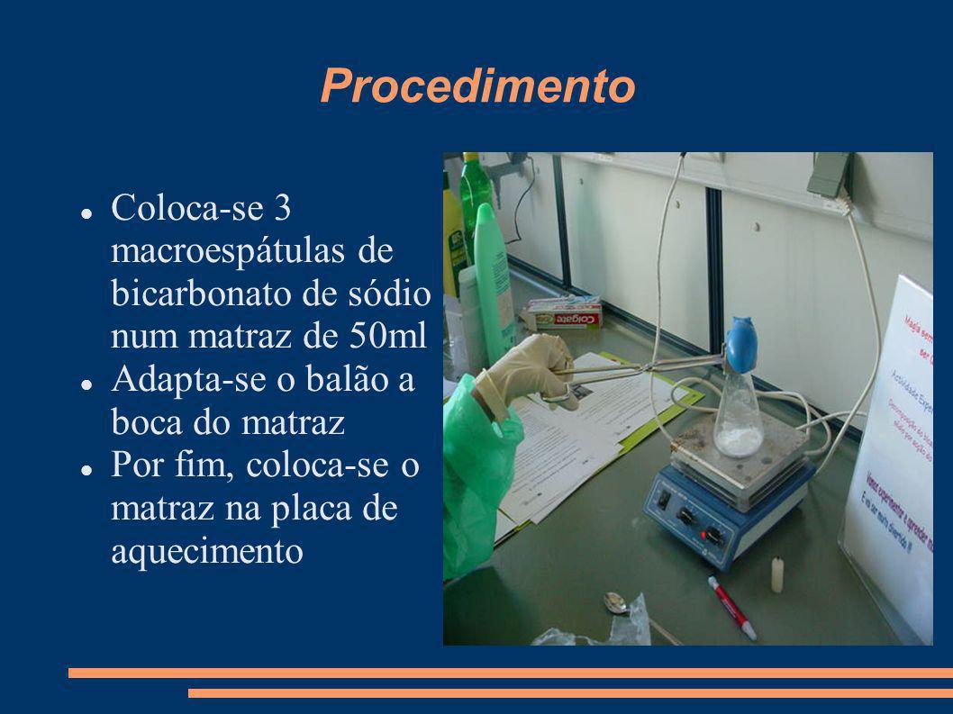 Procedimento Coloca-se 3 macroespátulas de bicarbonato de sódio num matraz de 50ml. Adapta-se o balão a boca do matraz.